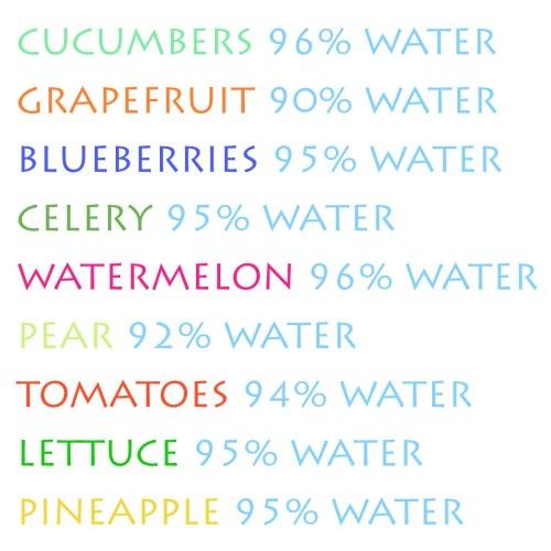 Top Hydrating Foods (www.LipstickandBerries.com)